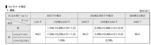 c27369f80adf036b019ec7c6e4ef7a95 1 300x91 - 型枠側圧計算ソフトのおすすめは? コンクリートの側圧で注意する5つのポイント